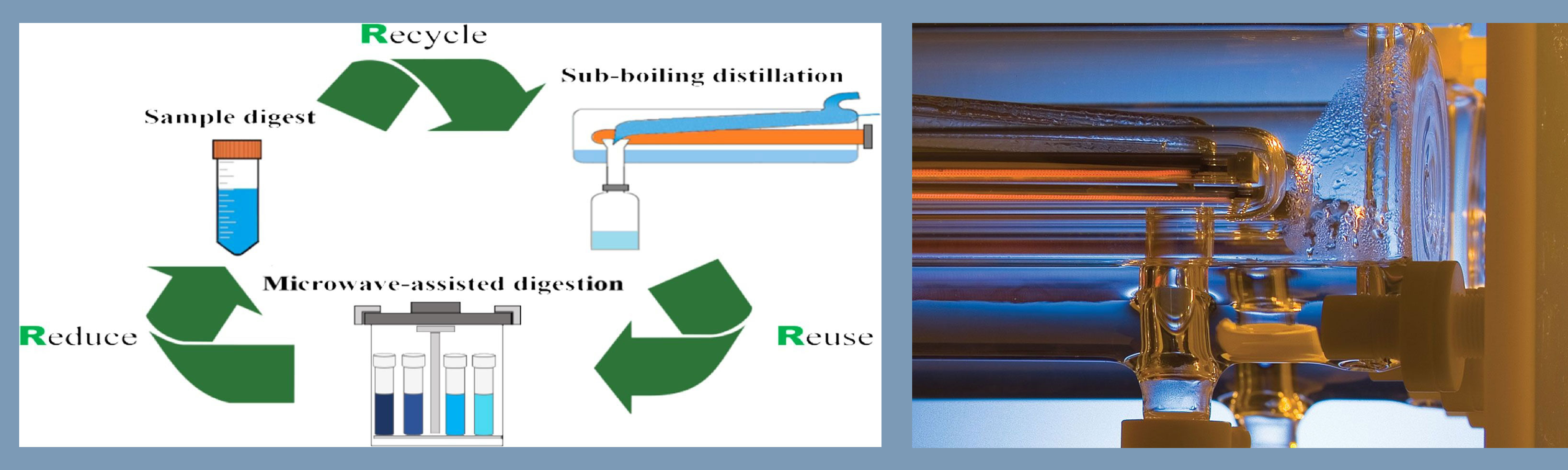 Evaluation of recycle and reuse of nitric acid from sample digests by sub-boiling distillation