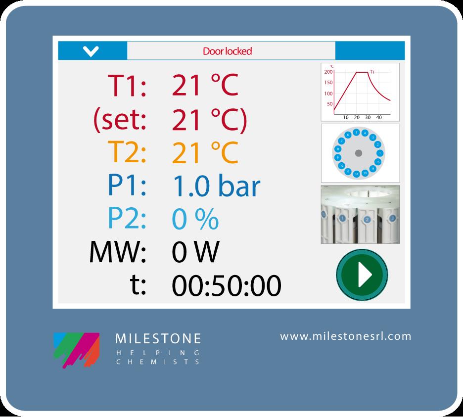 ETHOS UP Microwave Digestion System - Milestone