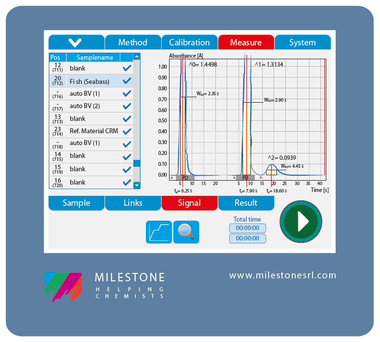 DMA-80 Direct Mercury Analysis System - Milestone